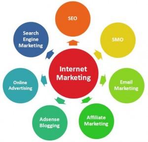 Курс по интернет маркетинг