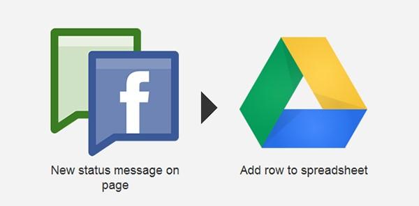Когато актуализирате своя статус във Facebook, текстът автоматично се записва в Google Docs
