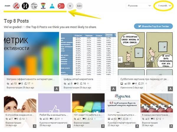 7 безплатни и малко известни инструменти за по-продуктивна работа в интернет